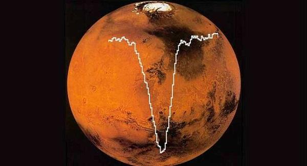 Οξυγόνο ανακάλυψε η NASA στον Αρη
